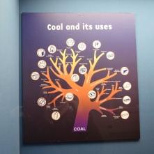 Coal uses